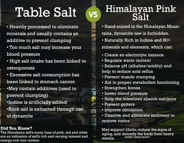 Himalayan Salt 1100 Pounds