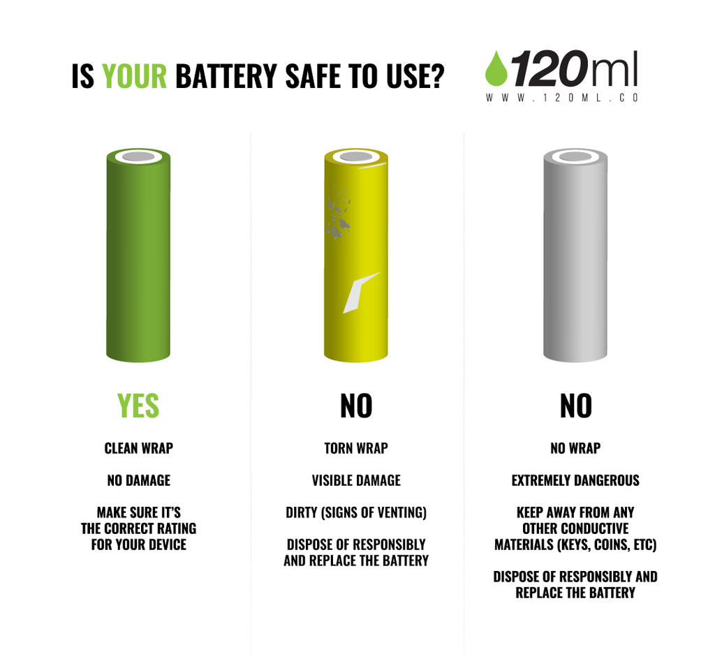 Lithium Ion Battery Safety - 120ml.co eJuice and Vape Supplies