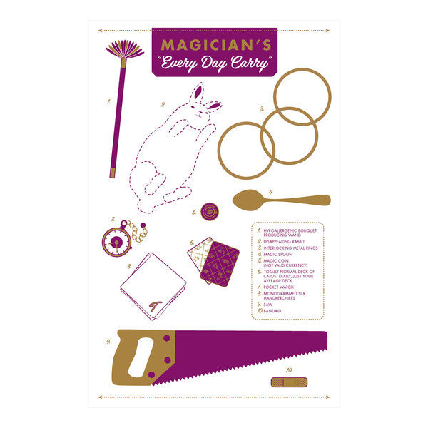 White poster with purple and gold designs. Illustrations of magic items including: linking rings, a rabbit, a pair of playing cards, a spoon, and others.