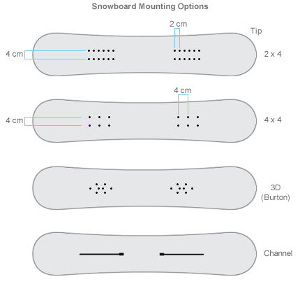 Snowboard mounting systems