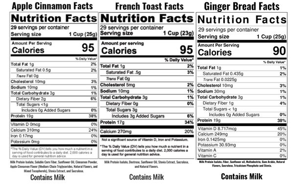 Iso Poofs Nutrition Facts