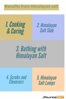 5 Best ways to benefit from Himalaya Salt
