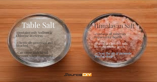 Differences Between Common Refined Salt And Himalaya Salt