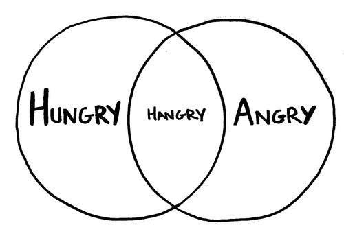 Don't Be Hangry At Me
