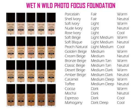 Wet n Wild Photo Focus Foundation Shades