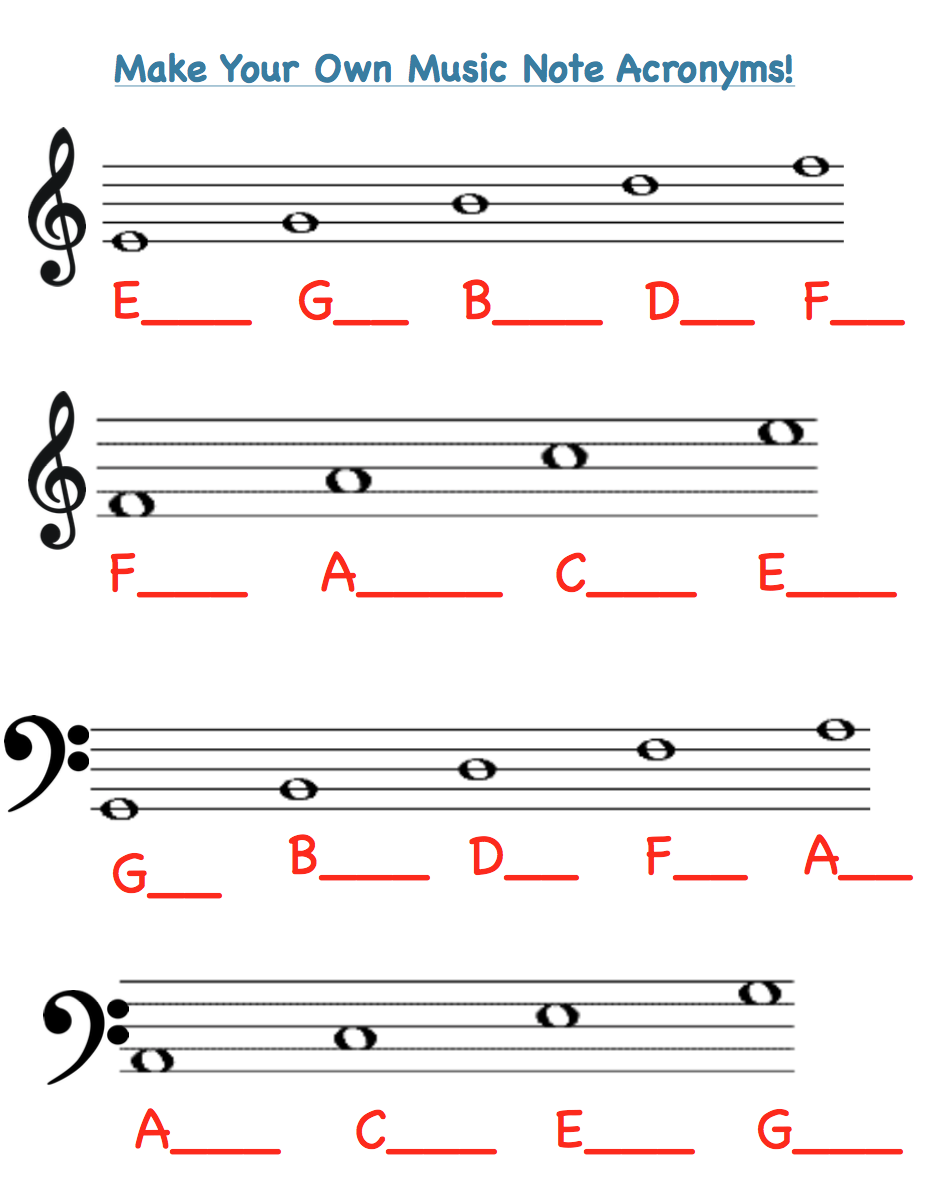 Music Note Acronyms