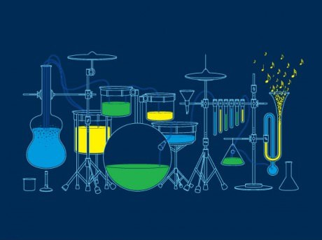Music in science