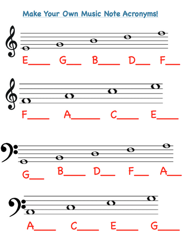 Music Note Acronym
