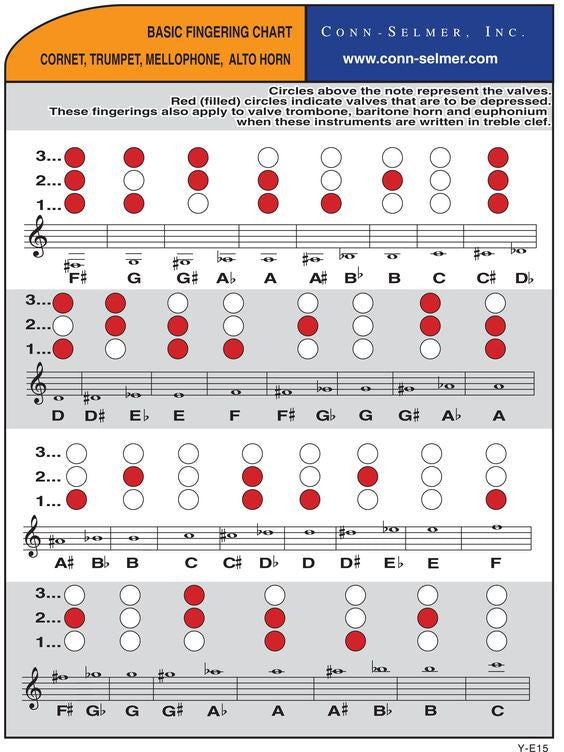 Trumpet Fingering Chart – Music For Little Learners