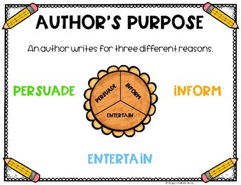Author's Purpose Posters - FREE