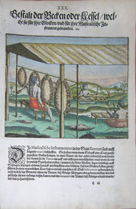 "De BRY, Johann Theodor, (1560-1623) and Johann Israel de Bry (1565-1609). Part III, Plate 26, Description of the Farmers Living in the Suburbs Including Other Slaves. From the ""Little Voyages"""