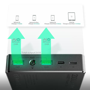 AUKEY 20000mAh Portable Power Bank with turbocharging capacity and lightning input