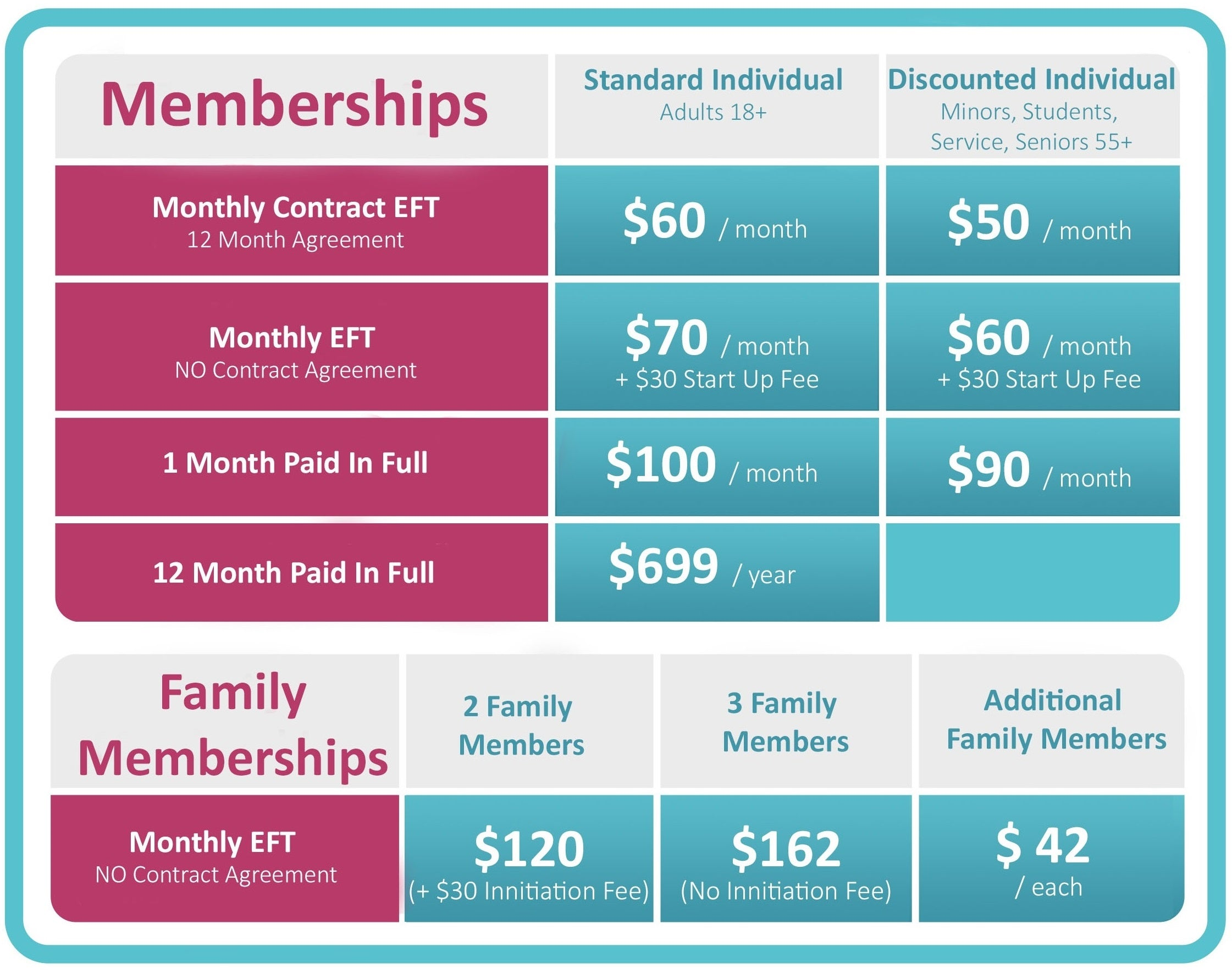 origin climbing membership prices