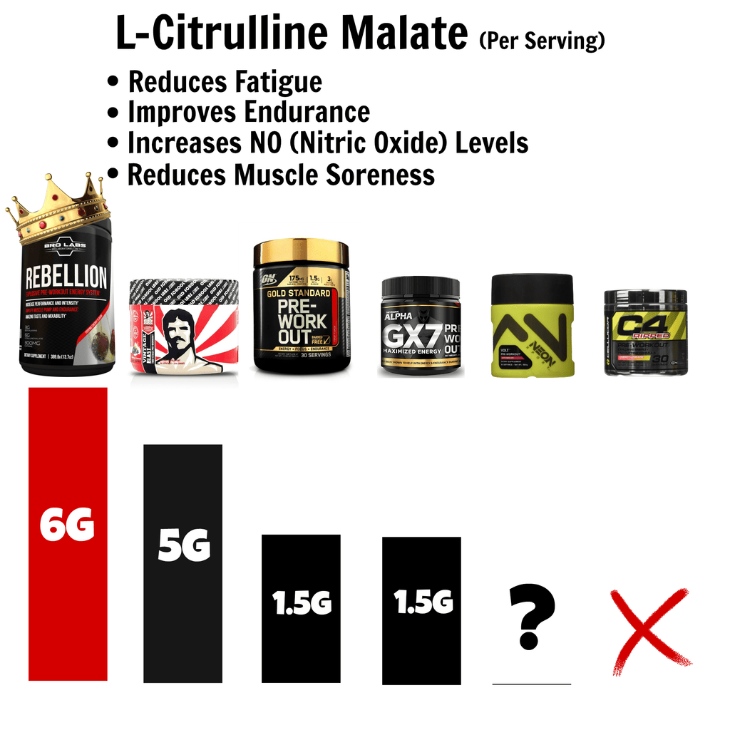 Rebellion Explosive Pre-Workout Energy System