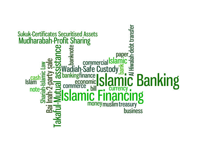 PROBLEMS AND PROSPECTS OF ISLAMIC BANKING AND FINANCE