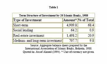 ISLAMIC BANKING- AN ANALYTICAL ESSAY