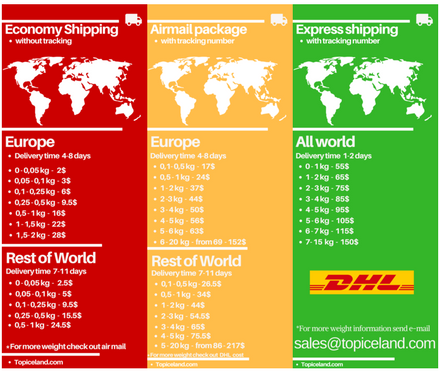 Topiceland shipping cost