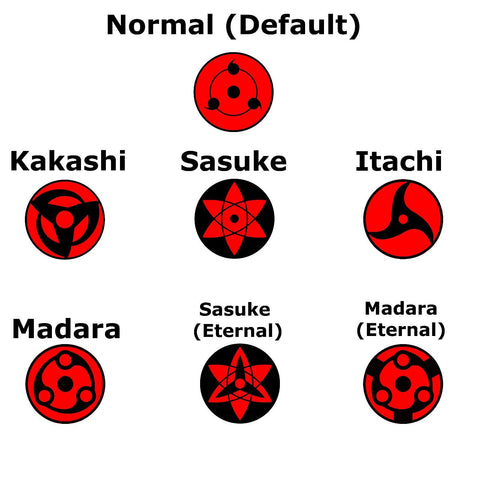 Naruto -- Mangekyo Sharingan Kakashi, Itachi, Sasuke, Madara Anime Decal Sticker