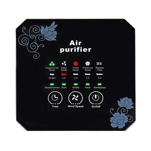 AUGIENB Mini Ionic Air Purifier