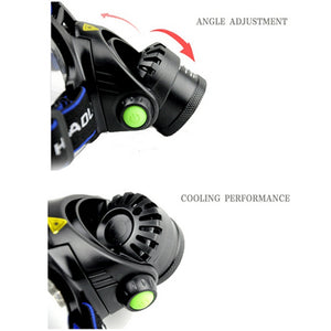 T6 Bike Bicycle LED Adjustable Headlight Headlamp