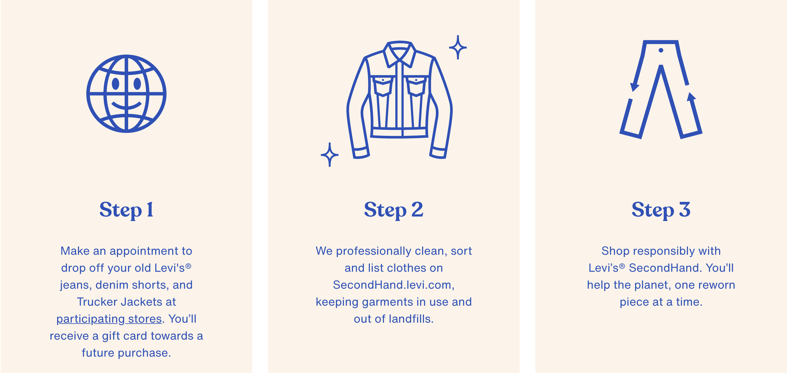 Levi's online Second-hand store
