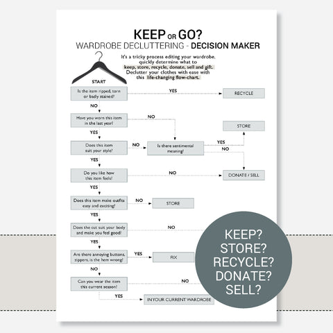 Wardrobe Decluttering - Keep or go? Clothing Decision Maker