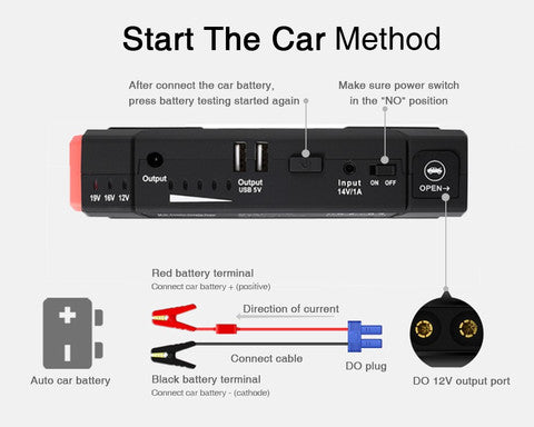 Will Car Battery Recharge After Jump