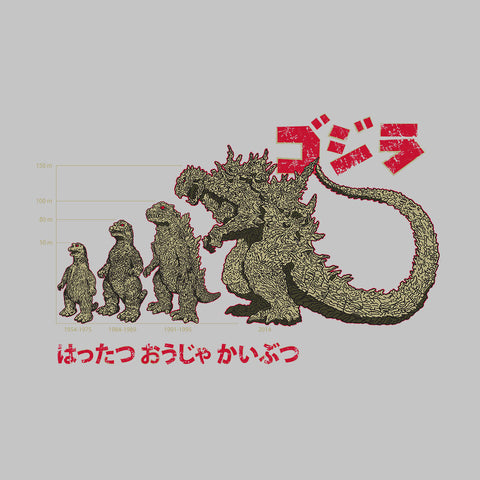 Evolution The King Of Monsters Godzilla