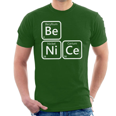 Periodic Table Be NiCe