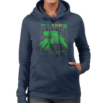 R3000 Robot Database Ghost In A Shell Women's Hooded Sweatshirt by Adho1982 - Cloud City 7