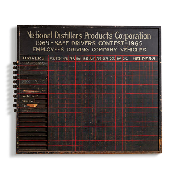 National Distillers Products Corporation Safe Drivers Contest Score Board