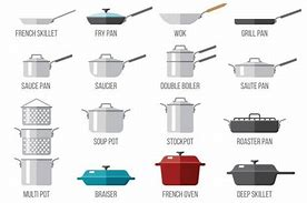 A Complete Guide to Pots and Pans