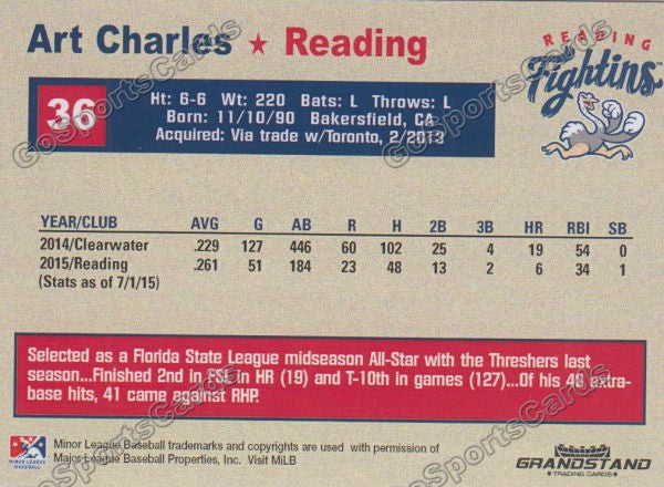 2015 Reading Fightin Phils Update Art Charles  Back of Card