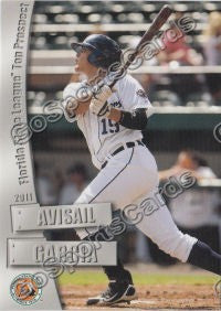 2011 Florida State League Top Prospects Avisail Garcia