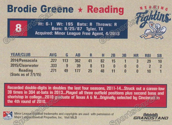 2015 Reading Fightin Phils Update Brodie Greene  Back of Card