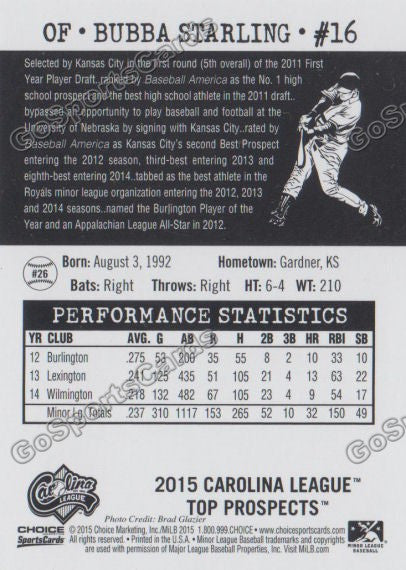 2015 Carolina League Top Prospect Bubba Starling  Back of Card