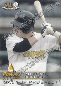 2008 South Atlantic League Top Prospects Caleb Gindl