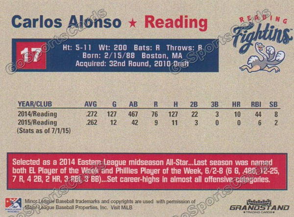 2015 Reading Fightin Phils Update Carlos Alonso  Back of Card