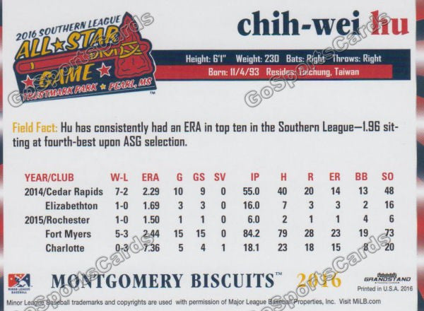2016 Southern League All Star N Chih Wei Hu Back of Card