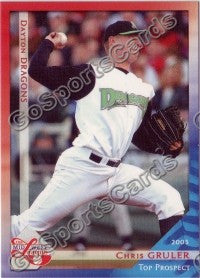 2003 Midwest League Top Prospects Chris Gruler