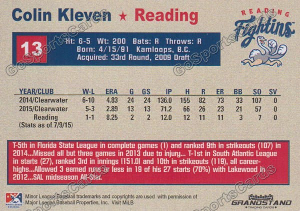 2015 Reading Fightin Phils Update Colin Kleven  Back of Card