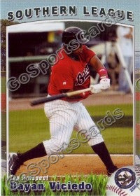 2009 Southern League Top Prospect Dayan Viciedo