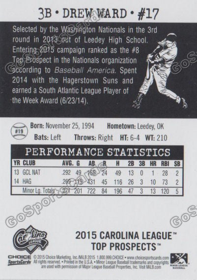 2015 Carolina League Top Prospect Drew Ward  Back of Card