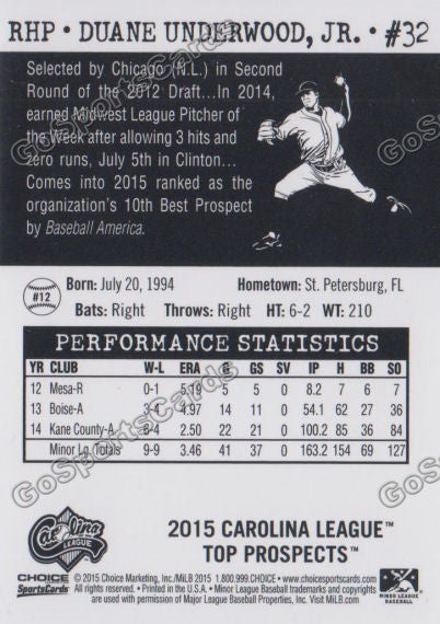 2015 Carolina League Top Prospect Duane Underwood Jr  Back of Card