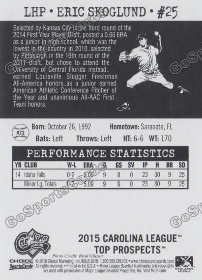 2015 Carolina League Top Prospect Eric Skoglund  Back of Card