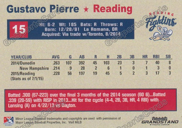 2015 Reading Fightin Phils Update Gustavo Pierre  Back of Card