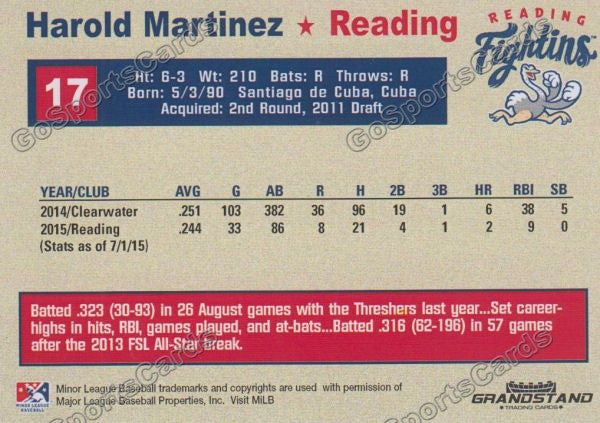2015 Reading Fightin Phils Update Harold Martinez  Back of Card