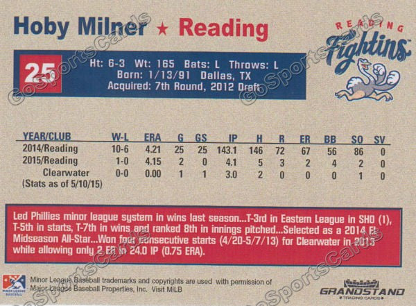 2015 Reading Fightin Phils Update Hoby Milner  Back of Card