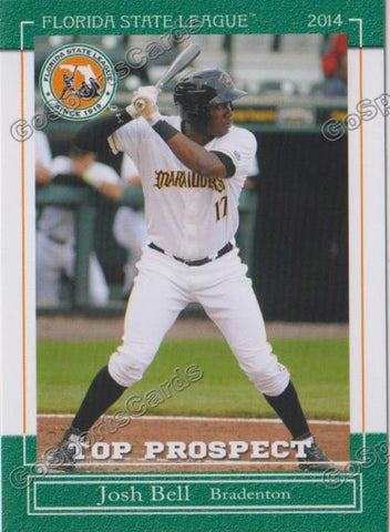 2014 Florida State League Top Prospects Team Set