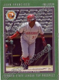 2008 Florida State League Top Prospects Juan Francisco